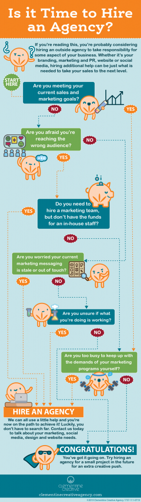 Hire An Agency Infographic | Clementine Creative Agency | Atlanta, GA